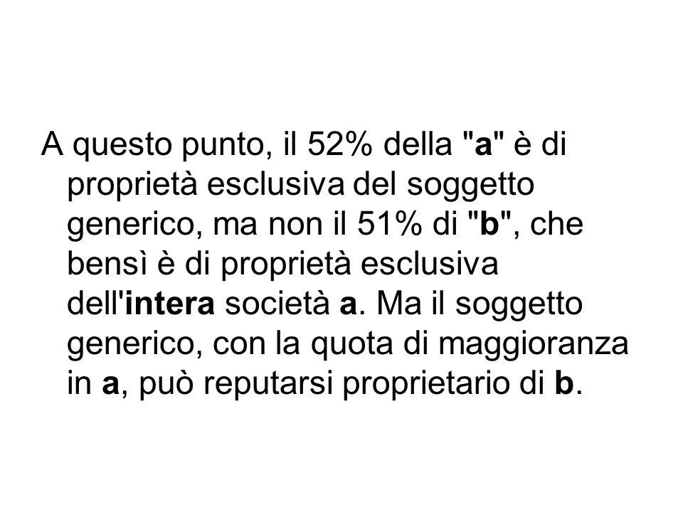 A questo punto, il 52% della a è di proprietà esclusiva del soggetto generico, ma non il 51% di b , che bensì è di proprietà esclusiva dell intera società a.