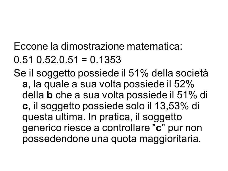 Eccone la dimostrazione matematica: 0.51 0.52.0.51 = 0.1353 Se il soggetto possiede il 51% della società a, la quale a sua volta possiede il 52% della b che a sua volta possiede il 51% di c, il soggetto possiede solo il 13,53% di questa ultima.