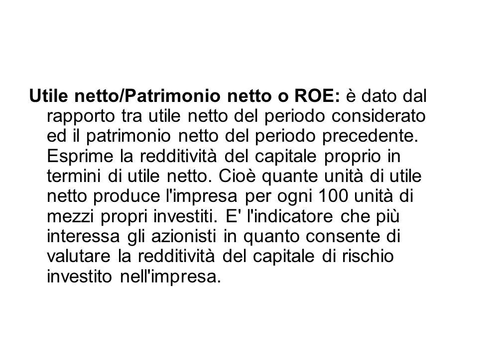 Utile netto/Patrimonio netto o ROE: è dato dal rapporto tra utile netto del periodo considerato ed il patrimonio netto del periodo precedente.