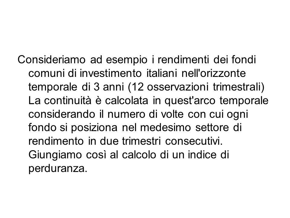 Consideriamo ad esempio i rendimenti dei fondi comuni di investimento italiani nell orizzonte temporale di 3 anni (12 osservazioni trimestrali) La continuità è calcolata in quest arco temporale considerando il numero di volte con cui ogni fondo si posiziona nel medesimo settore di rendimento in due trimestri consecutivi.
