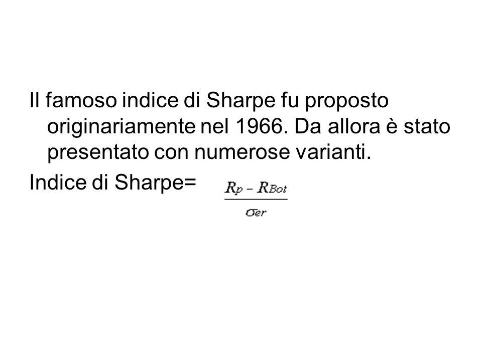 Il famoso indice di Sharpe fu proposto originariamente nel 1966.