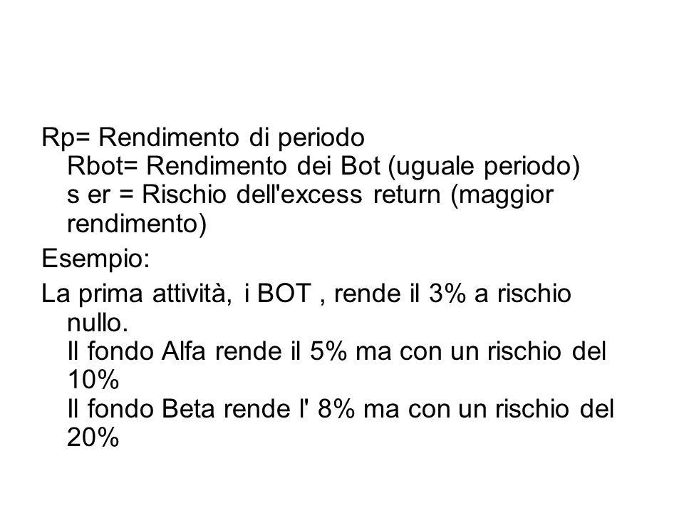 Rp= Rendimento di periodo Rbot= Rendimento dei Bot (uguale periodo) s er = Rischio dell excess return (maggior rendimento) Esempio: La prima attività, i BOT, rende il 3% a rischio nullo.