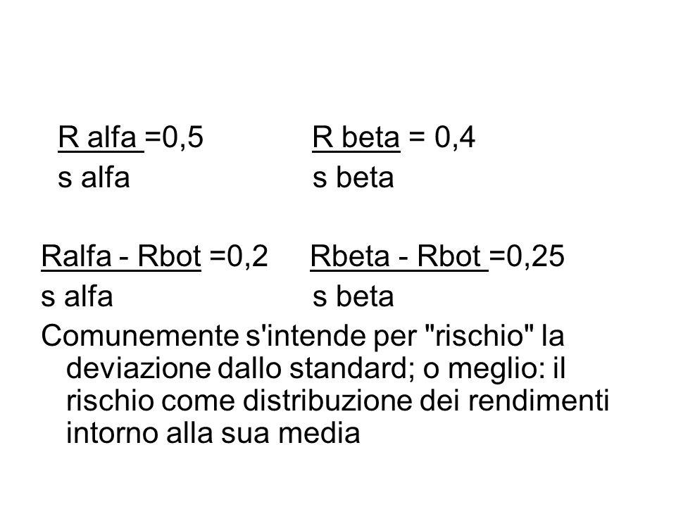 R alfa =0,5 R beta = 0,4 s alfa s beta Ralfa - Rbot =0,2 Rbeta - Rbot =0,25 s alfa s beta Comunemente s intende per rischio la deviazione dallo standard; o meglio: il rischio come distribuzione dei rendimenti intorno alla sua media