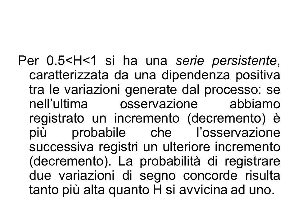 Per 0.5<H<1 si ha una serie persistente, caratterizzata da una dipendenza positiva tra le variazioni generate dal processo: se nell'ultima osservazione abbiamo registrato un incremento (decremento) è più probabile che l'osservazione successiva registri un ulteriore incremento (decremento).