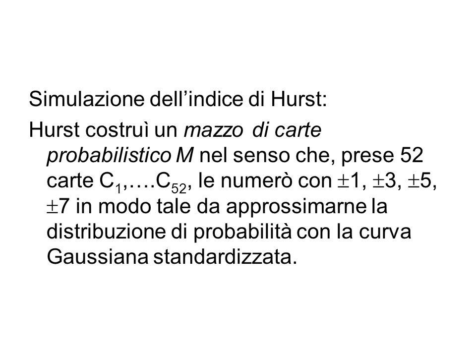 Simulazione dell'indice di Hurst: Hurst costruì un mazzo di carte probabilistico M nel senso che, prese 52 carte C 1,….C 52, le numerò con  1,  3,  5,  7 in modo tale da approssimarne la distribuzione di probabilità con la curva Gaussiana standardizzata.