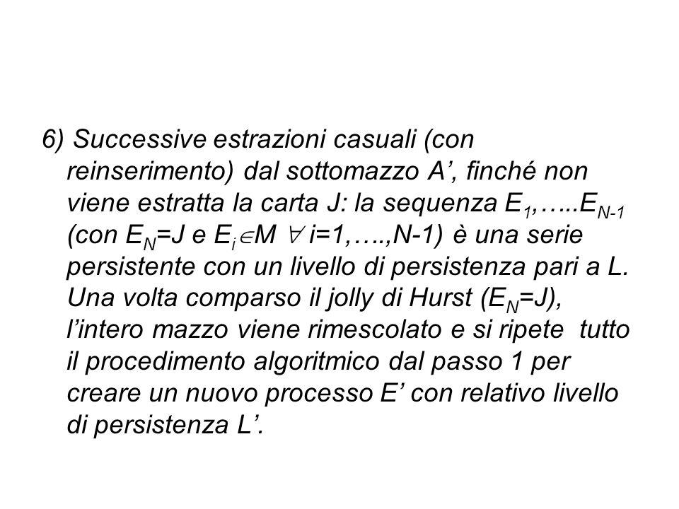 6) Successive estrazioni casuali (con reinserimento) dal sottomazzo A', finché non viene estratta la carta J: la sequenza E 1,…..E N-1 (con E N =J e E i  M  i=1,….,N-1) è una serie persistente con un livello di persistenza pari a L.