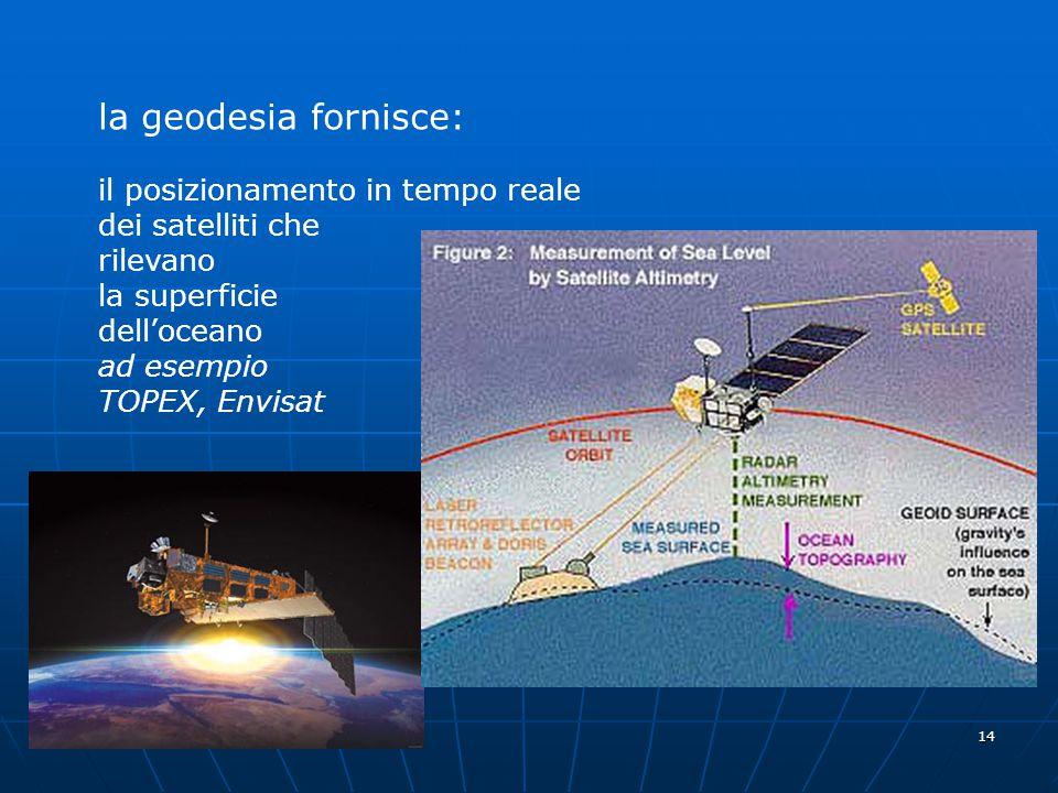 14 la geodesia fornisce: il posizionamento in tempo reale dei satelliti che rilevano la superficie dell'oceano ad esempio TOPEX, Envisat