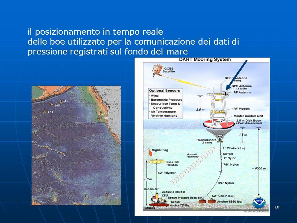 16 il posizionamento in tempo reale delle boe utilizzate per la comunicazione dei dati di pressione registrati sul fondo del mare