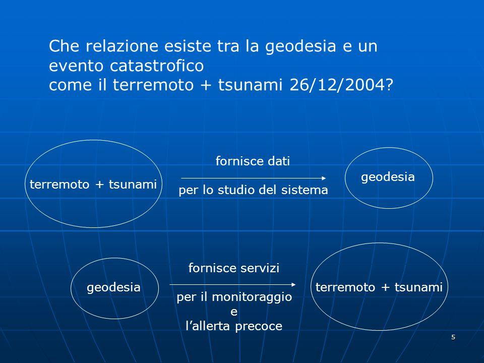 5 Che relazione esiste tra la geodesia e un evento catastrofico come il terremoto + tsunami 26/12/2004.