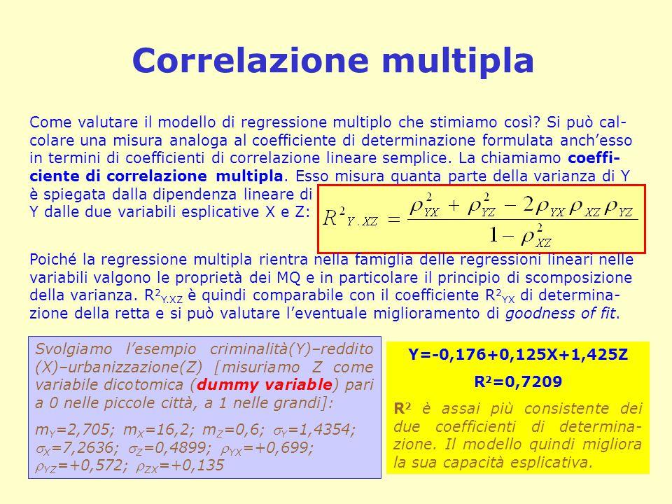 Correlazione multipla Come valutare il modello di regressione multiplo che stimiamo così? Si può cal- colare una misura analoga al coefficiente di det