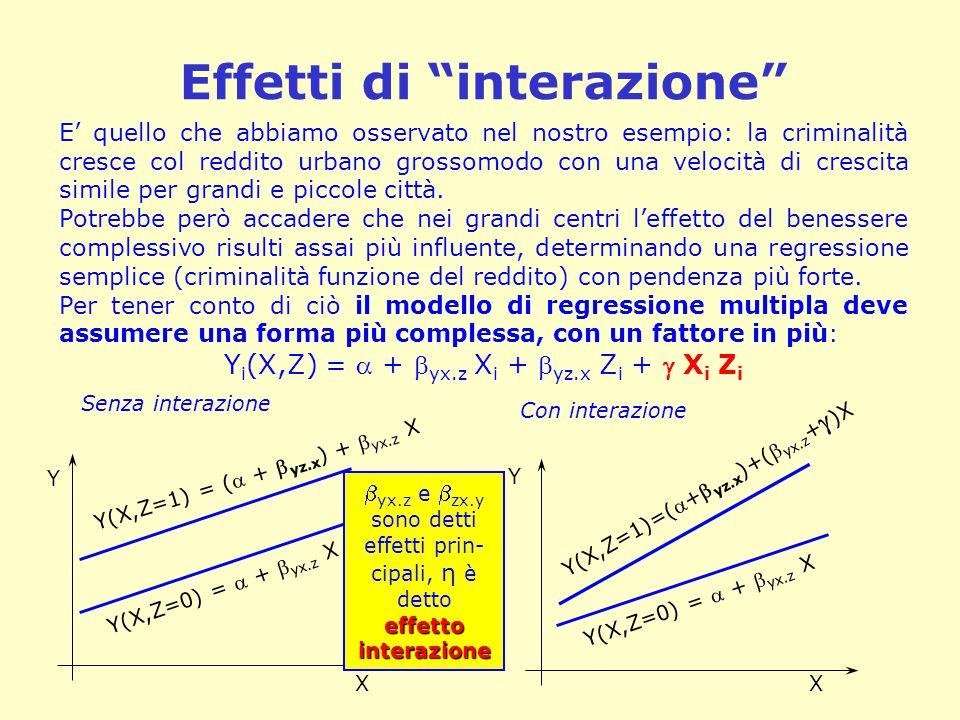 """Effetti di """"interazione"""" E' quello che abbiamo osservato nel nostro esempio: la criminalità cresce col reddito urbano grossomodo con una velocità di c"""