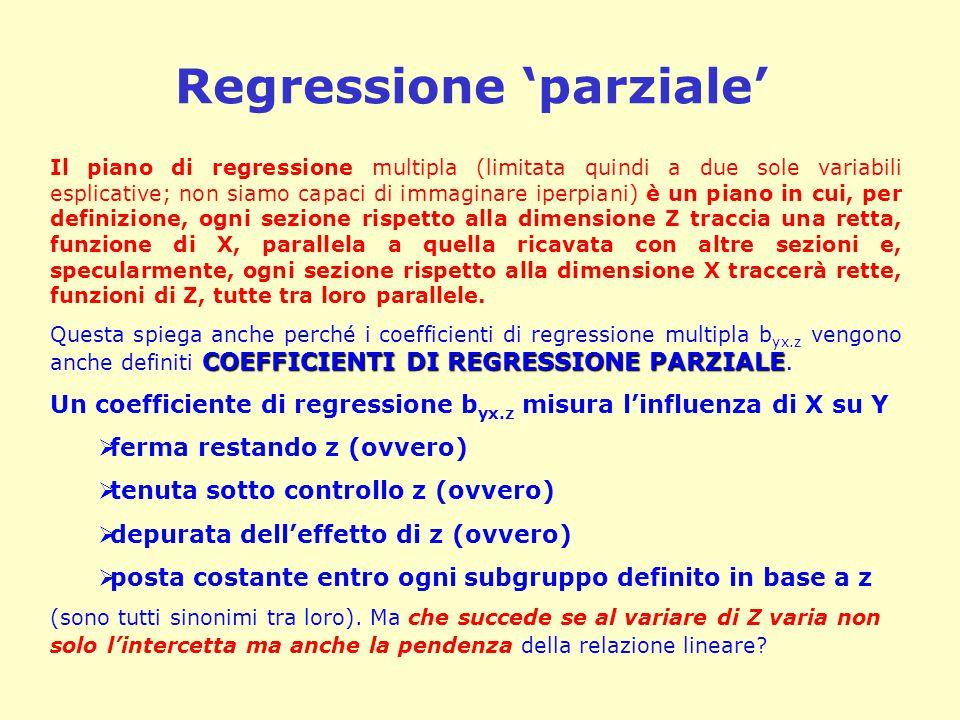 Regressione 'parziale' Il piano di regressione multipla (limitata quindi a due sole variabili esplicative; non siamo capaci di immaginare iperpiani) è