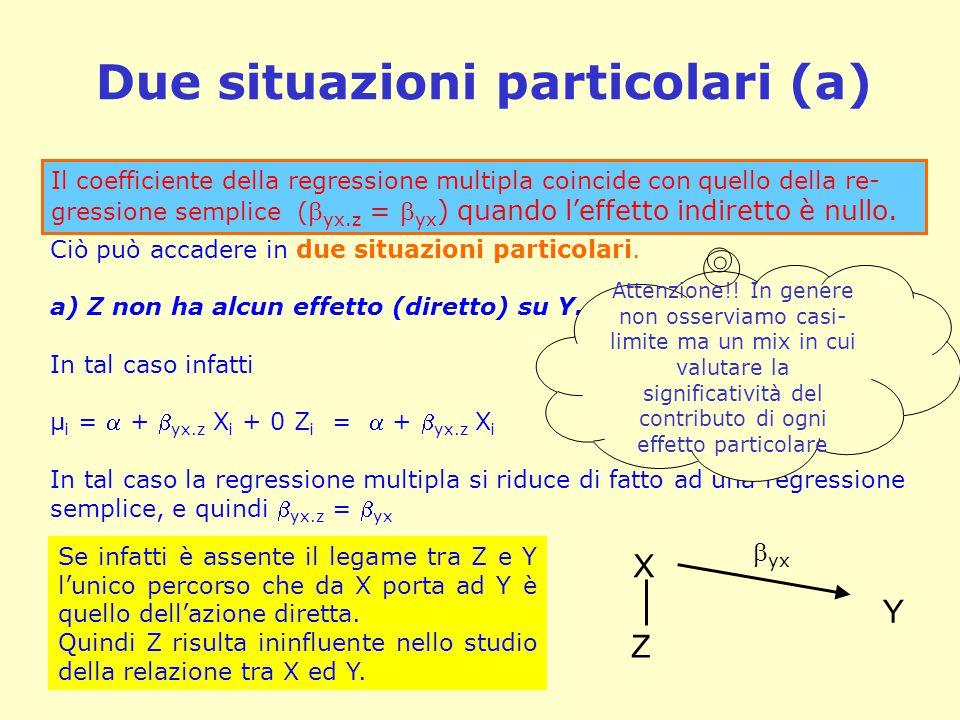 Due situazioni particolari (a) Ciò può accadere in due situazioni particolari. a) Z non ha alcun effetto (diretto) su Y. In tal caso infatti µ i =  +