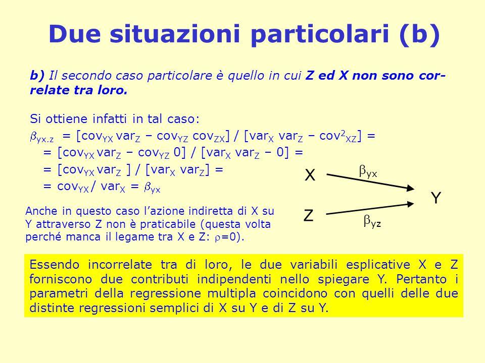 Due situazioni particolari (b) b) Il secondo caso particolare è quello in cui Z ed X non sono cor- relate tra loro. Si ottiene infatti in tal caso: 