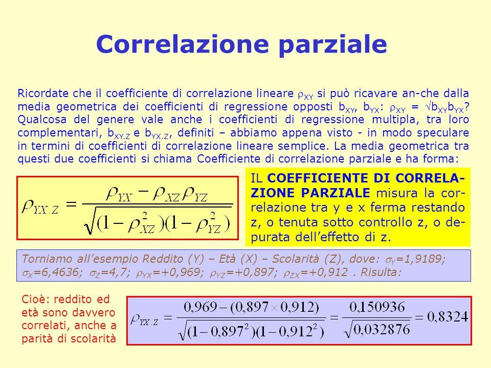 Correlazione parziale Ricordate che il coefficiente di correlazione lineare  XY si può ricavare an-che dalla media geometrica dei coefficienti di reg