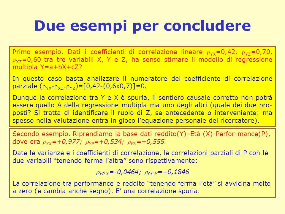 Due esempi per concludere Primo esempio. Dati i coefficienti di correlazione lineare  YX =0,42,  YZ =0,70,  XZ =0,60 tra tre variabili X, Y e Z, ha