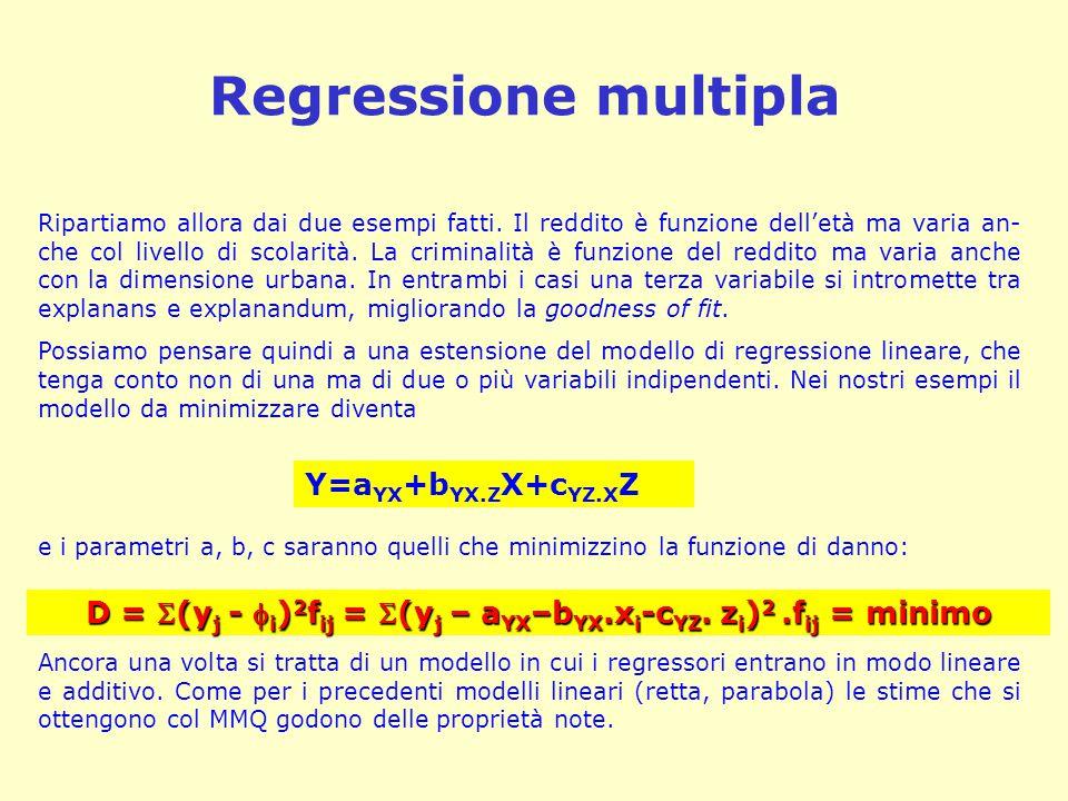 Regressione multipla D = (y j -  i ) 2 f ij = (y j – a YX –b YX.x i -c YZ. z i ) 2.f ij = minimo Ripartiamo allora dai due esempi fatti. Il reddito