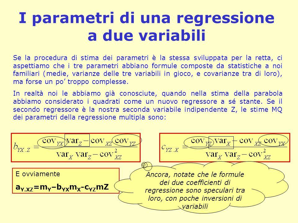 I parametri di una regressione a due variabili Se la procedura di stima dei parametri è la stessa sviluppata per la retta, ci aspettiamo che i tre par