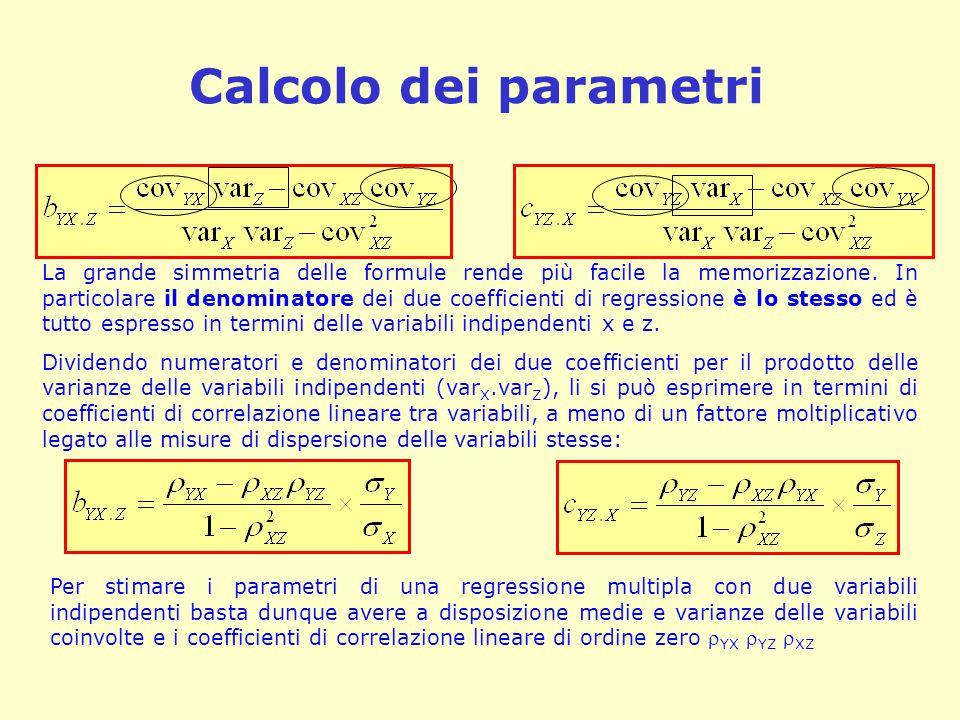 Calcolo dei parametri La grande simmetria delle formule rende più facile la memorizzazione. In particolare il denominatore dei due coefficienti di reg