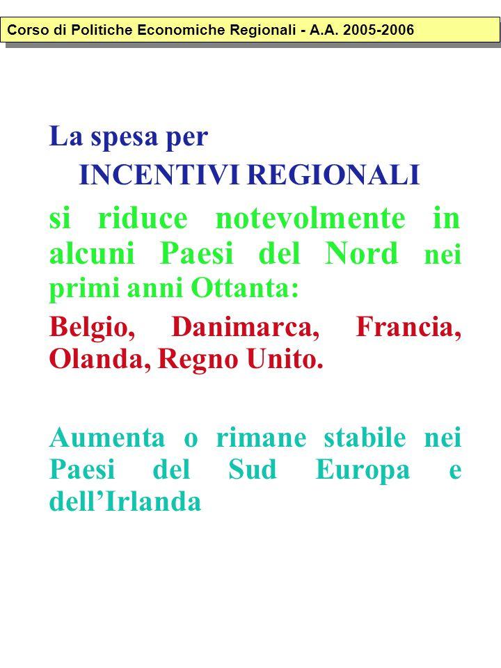 La spesa per INCENTIVI REGIONALI si riduce notevolmente in alcuni Paesi del Nord nei primi anni Ottanta: Belgio, Danimarca, Francia, Olanda, Regno Unito.