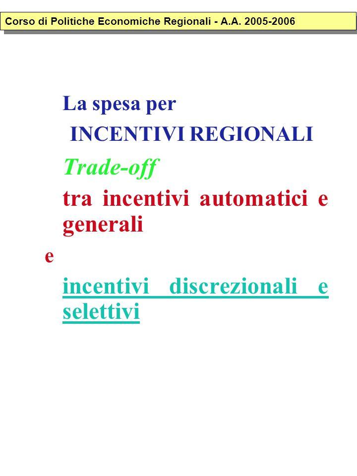 La spesa per INCENTIVI REGIONALI Trade-off tra incentivi automatici e generali e incentivi discrezionali e selettivi Corso di Politiche Economiche Regionali - A.A.