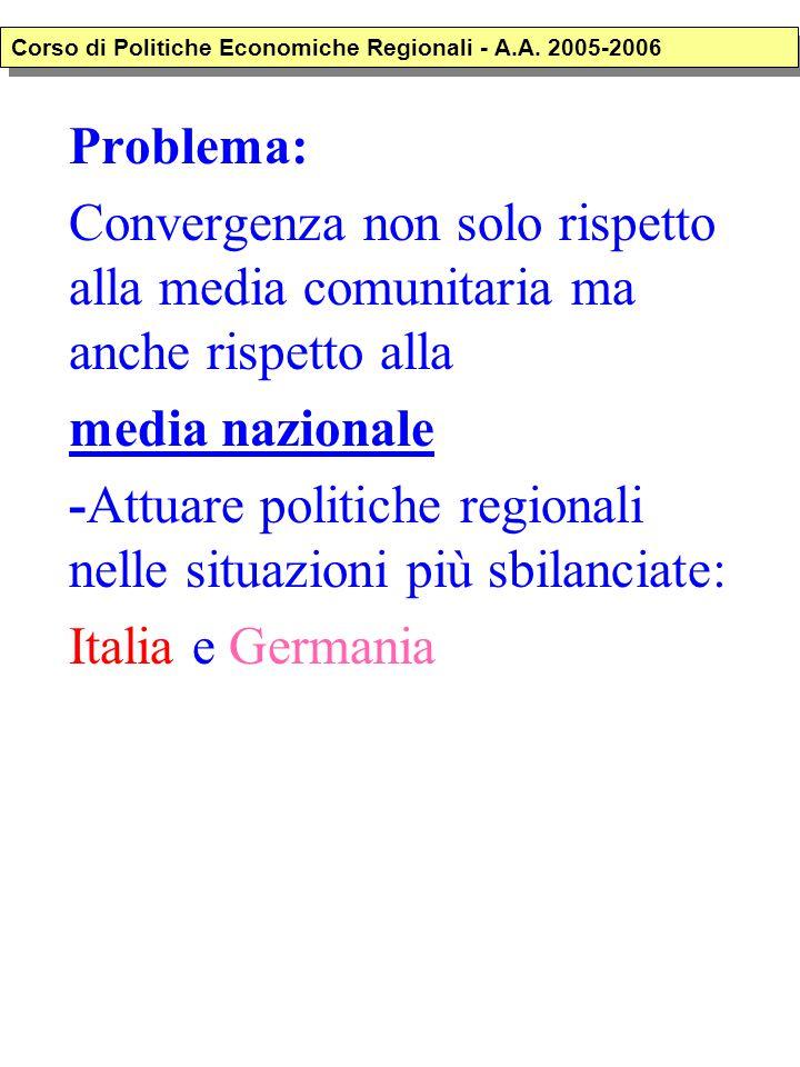 Problema: Convergenza non solo rispetto alla media comunitaria ma anche rispetto alla media nazionale -Attuare politiche regionali nelle situazioni pi