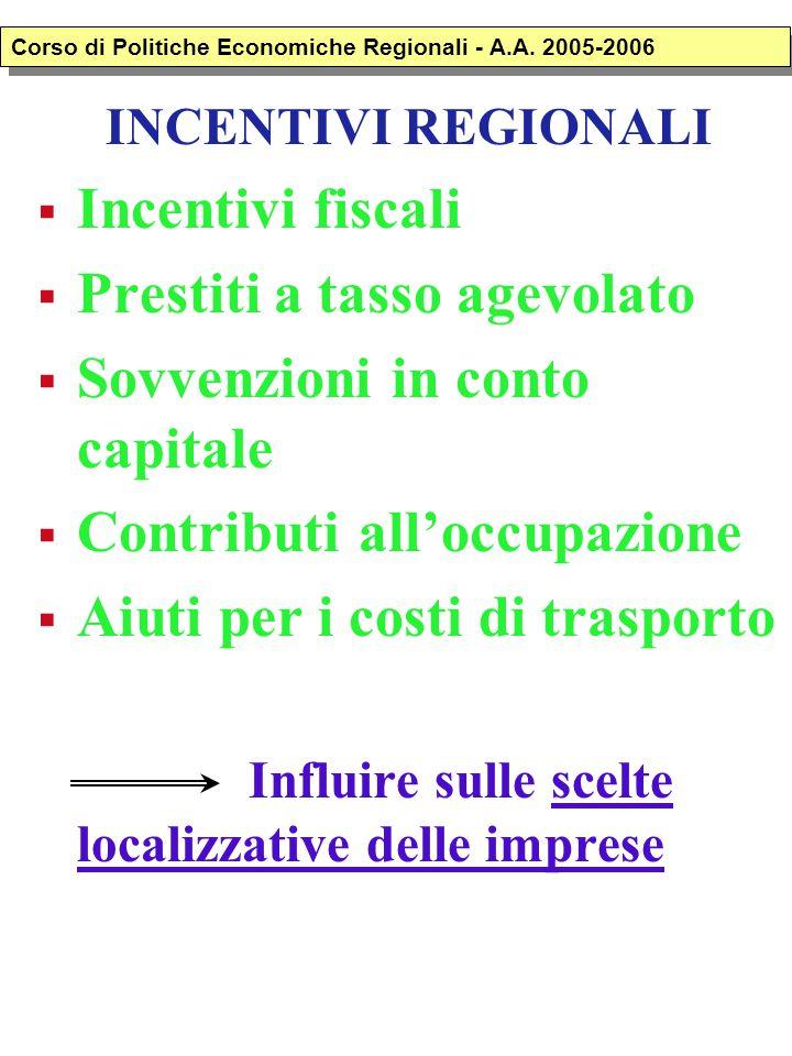 INCENTIVI REGIONALI Sulla base della teoria dei POLI DI SVILUPPO di Perroux (1955) in Italia dal 1958 si avvia una politica di industrializzazione del Sud.