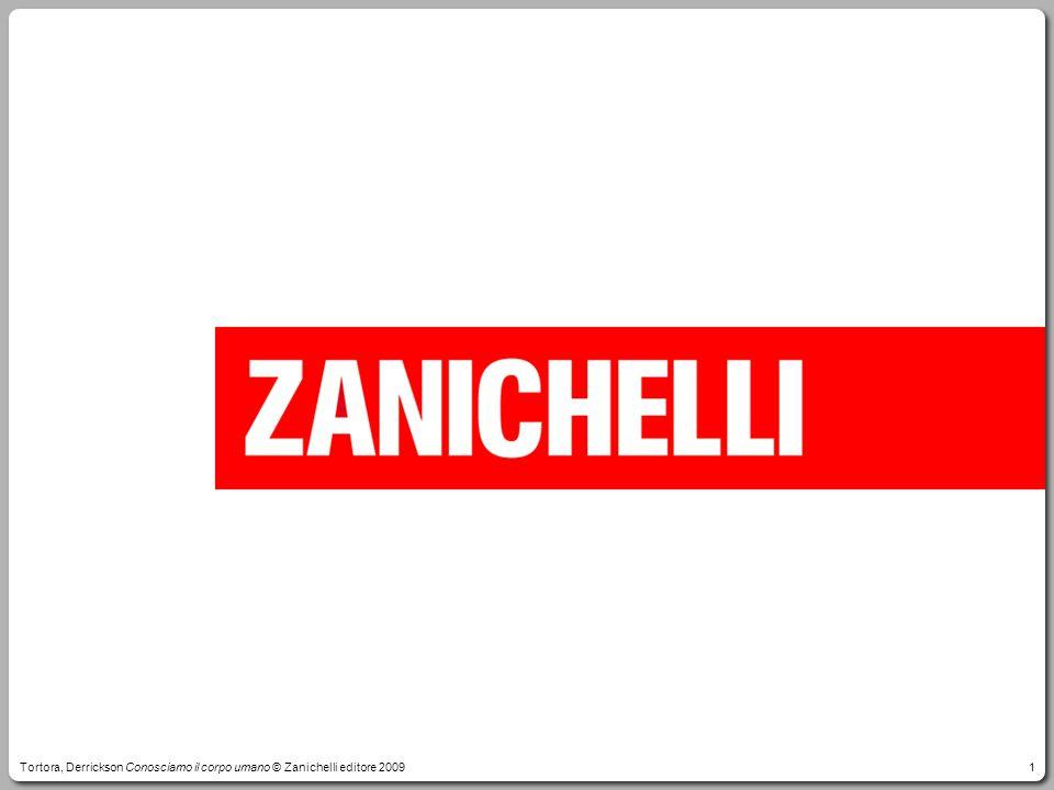 22 3. I potenziali d'azione Tortora, Derrickson Conosciamo il corpo umano © Zanichelli editore 2009