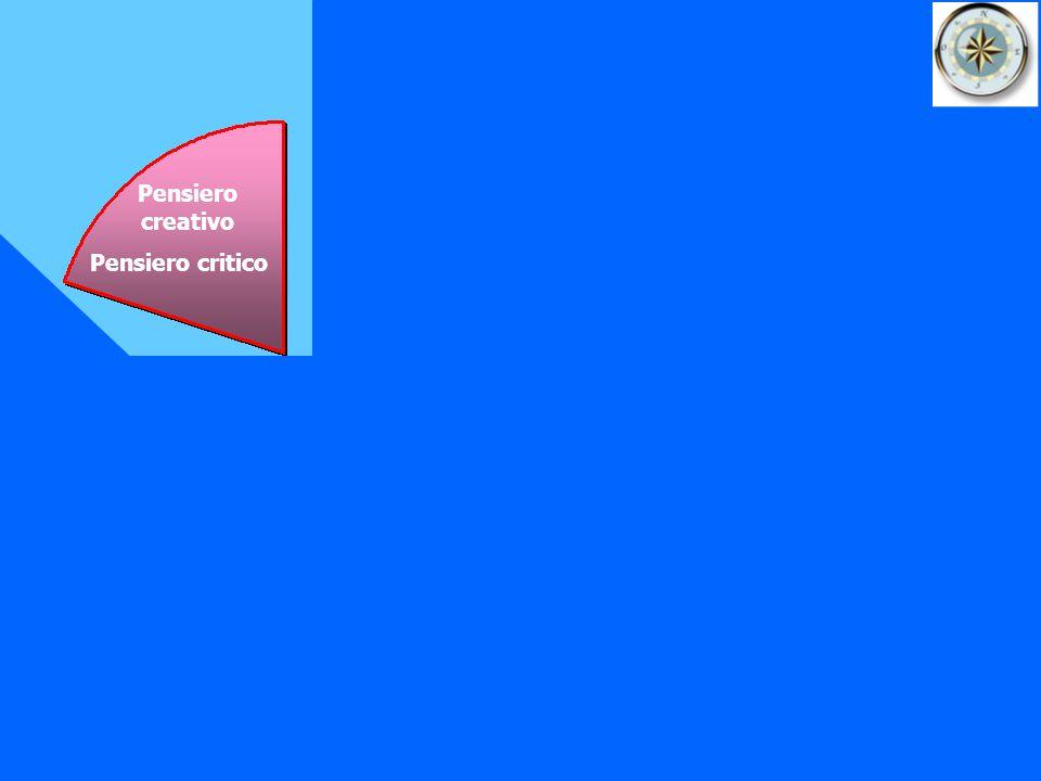 Educare alle competenze psico-sociali o capacità utili per la vita Sviluppo di abilità cognitive, emotive e relazionali che consentono all'individuo di operare con competenza sia sul piano individuale che sociale… Gestione dell'emotività Gestione dello stress Autocoscienza Empatia Comunicazione efficace Capacità di relazioni Pensiero creativo Pensiero critico Decision making Problem solving