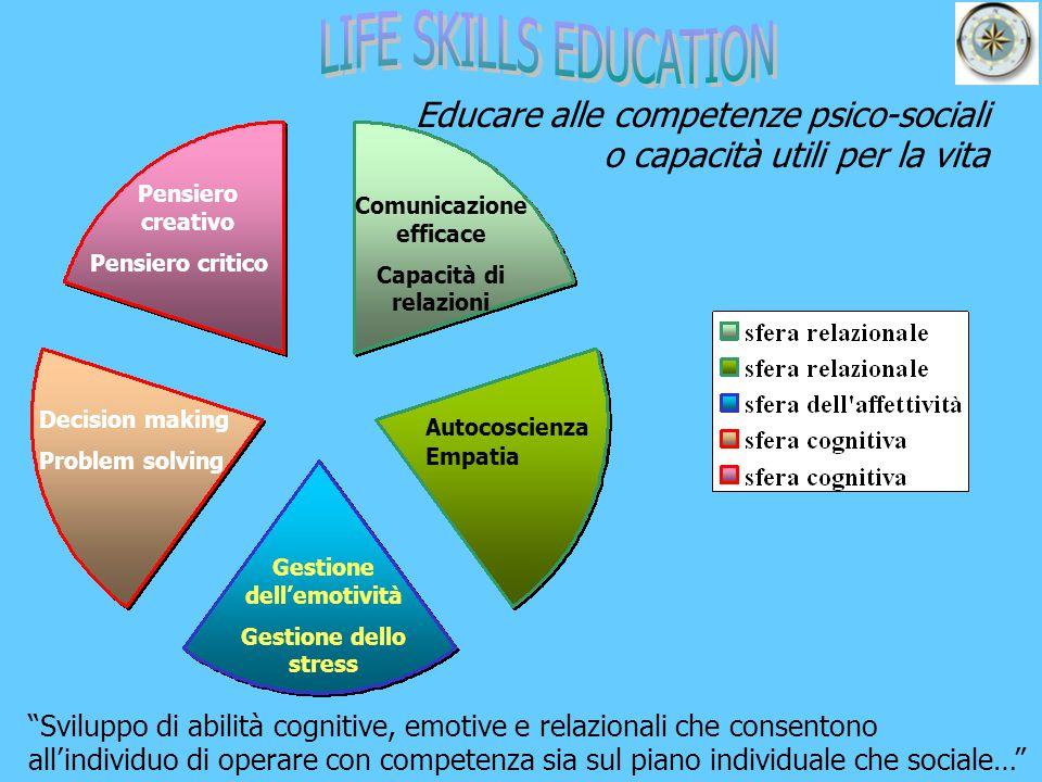 """Educare alle competenze psico-sociali o capacità utili per la vita """"Sviluppo di abilità cognitive, emotive e relazionali che consentono all'individuo"""