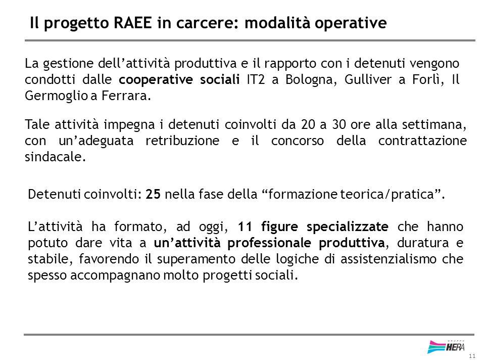 11 Il progetto RAEE in carcere: modalità operative La gestione dell'attività produttiva e il rapporto con i detenuti vengono condotti dalle cooperative sociali IT2 a Bologna, Gulliver a Forlì, Il Germoglio a Ferrara.