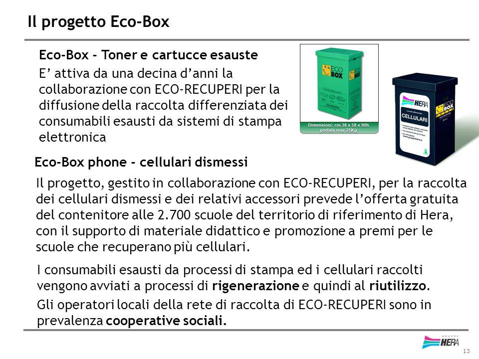 13 Il progetto Eco-Box Eco-Box - Toner e cartucce esauste E' attiva da una decina d'anni la collaborazione con ECO-RECUPERI per la diffusione della ra
