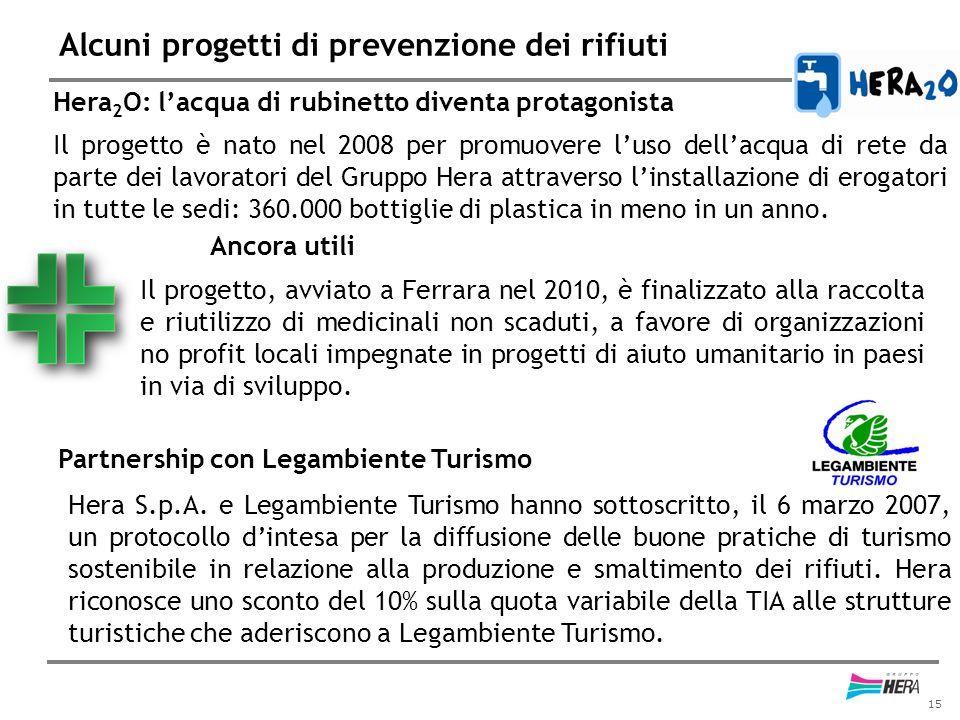 15 Alcuni progetti di prevenzione dei rifiuti Hera 2 O: l'acqua di rubinetto diventa protagonista Il progetto è nato nel 2008 per promuovere l'uso del