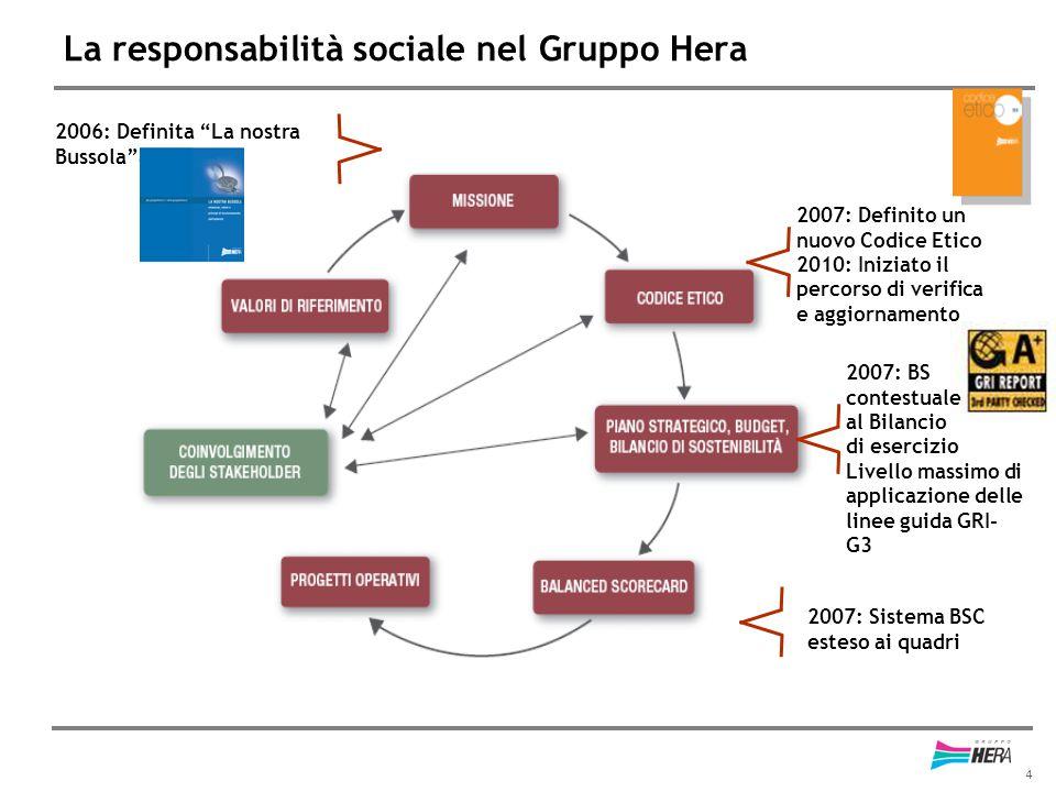 4 La responsabilità sociale nel Gruppo Hera 2006: Definita La nostra Bussola a 2007: Definito un nuovo Codice Etico 2010: Iniziato il percorso di verifica e aggiornamento 2007: BS contestuale al Bilancio di esercizio Livello massimo di applicazione delle linee guida GRI- G3 2007: Sistema BSC esteso ai quadri