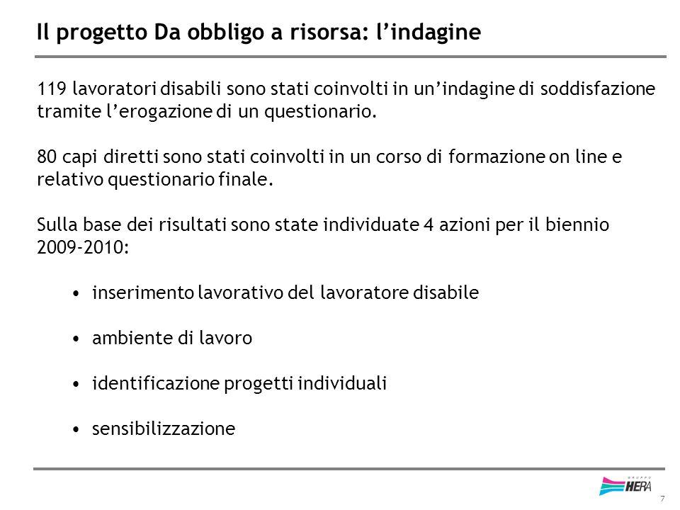 7 Il progetto Da obbligo a risorsa: l'indagine 119 lavoratori disabili sono stati coinvolti in un'indagine di soddisfazione tramite l'erogazione di un