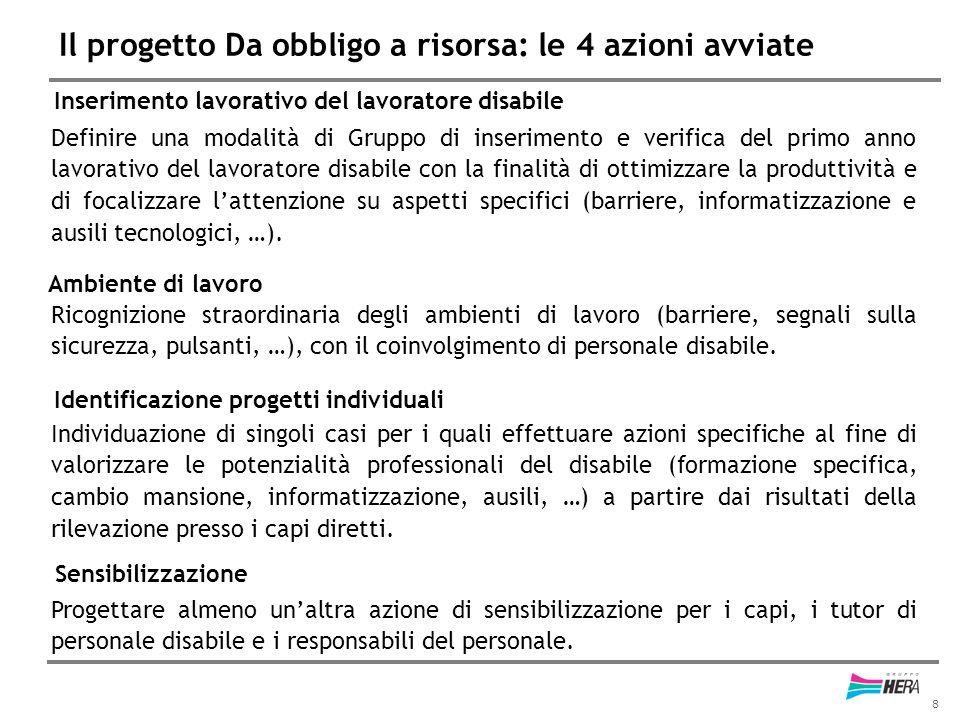 8 Il progetto Da obbligo a risorsa: le 4 azioni avviate Inserimento lavorativo del lavoratore disabile Definire una modalità di Gruppo di inserimento