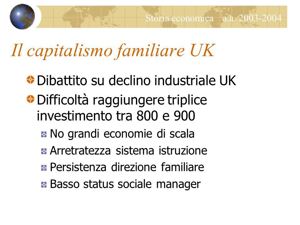 Storia economica a.a. 2003-2004 Il capitalismo familiare UK Dibattito su declino industriale UK Difficoltà raggiungere triplice investimento tra 800 e