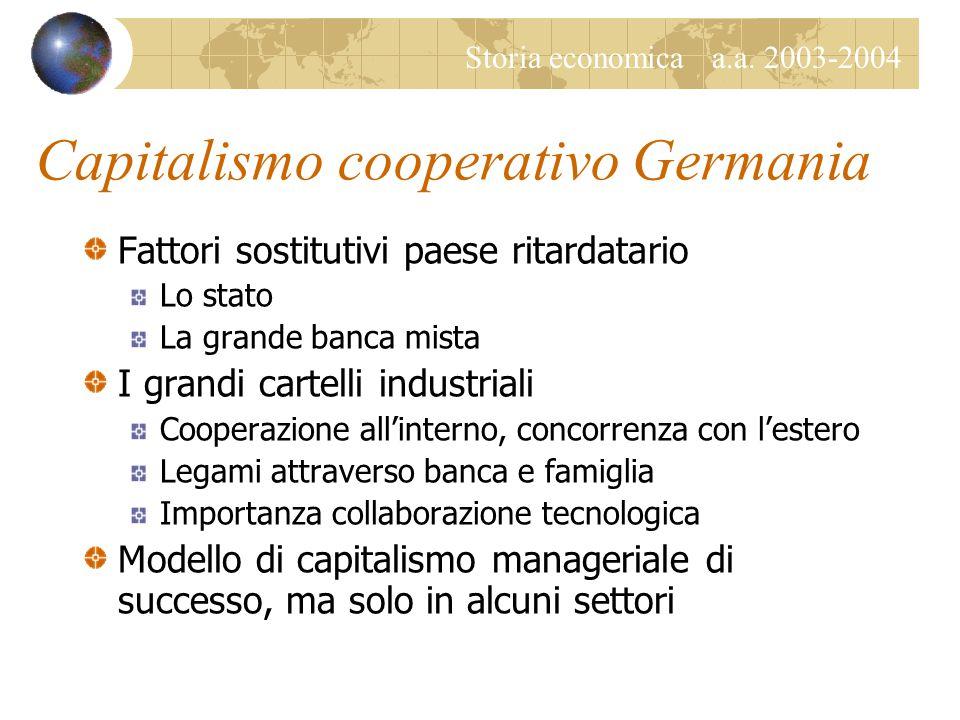 Storia economica a.a. 2003-2004 Capitalismo cooperativo Germania Fattori sostitutivi paese ritardatario Lo stato La grande banca mista I grandi cartel
