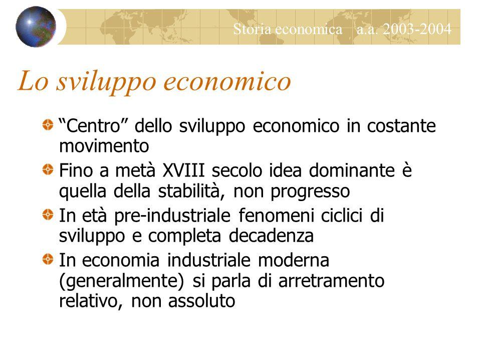 """Storia economica a.a. 2003-2004 Lo sviluppo economico """"Centro"""" dello sviluppo economico in costante movimento Fino a metà XVIII secolo idea dominante"""