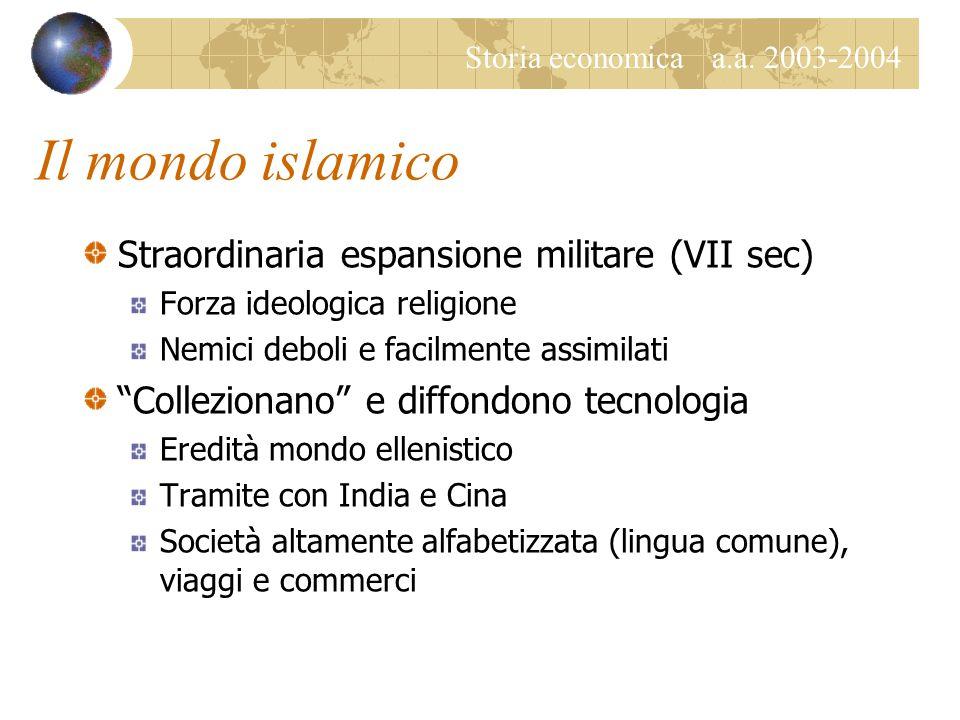 Storia economica a.a. 2003-2004 Il mondo islamico Straordinaria espansione militare (VII sec) Forza ideologica religione Nemici deboli e facilmente as