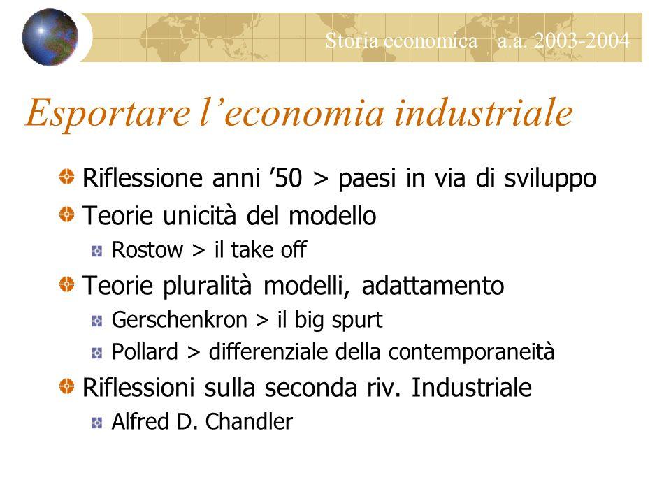 Storia economica a.a. 2003-2004 Esportare l'economia industriale Riflessione anni '50 > paesi in via di sviluppo Teorie unicità del modello Rostow > i