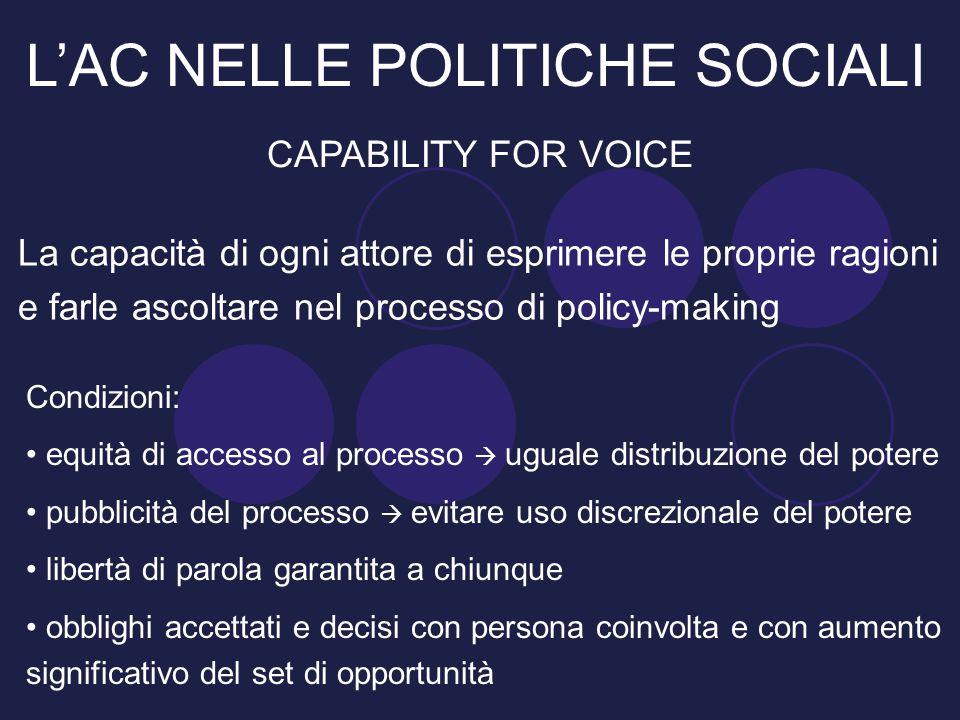 CAPABILITY FOR VOICE L'AC NELLE POLITICHE SOCIALI La capacità di ogni attore di esprimere le proprie ragioni e farle ascoltare nel processo di policy-