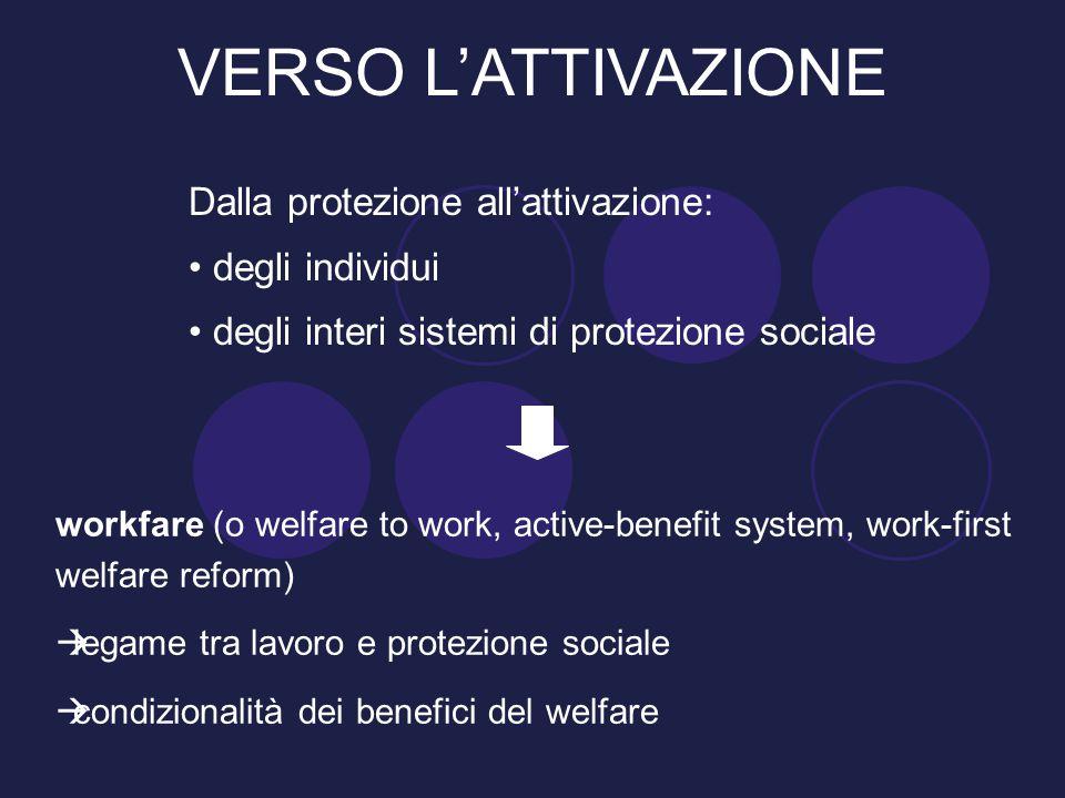 Dalla protezione all'attivazione: degli individui degli interi sistemi di protezione sociale workfare (o welfare to work, active-benefit system, work-