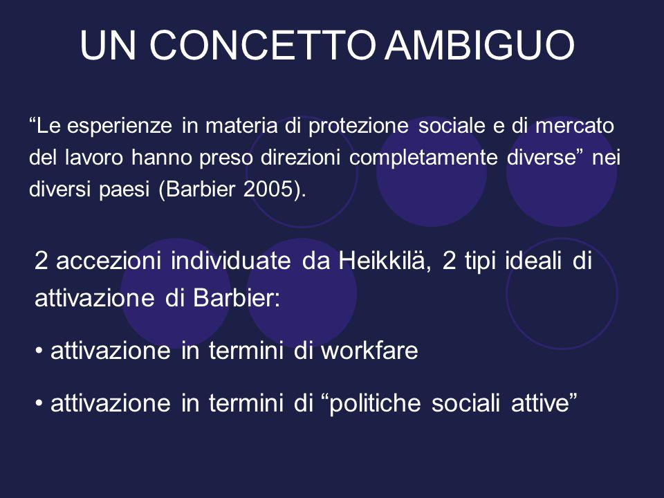 """""""Le esperienze in materia di protezione sociale e di mercato del lavoro hanno preso direzioni completamente diverse"""" nei diversi paesi (Barbier 2005)."""