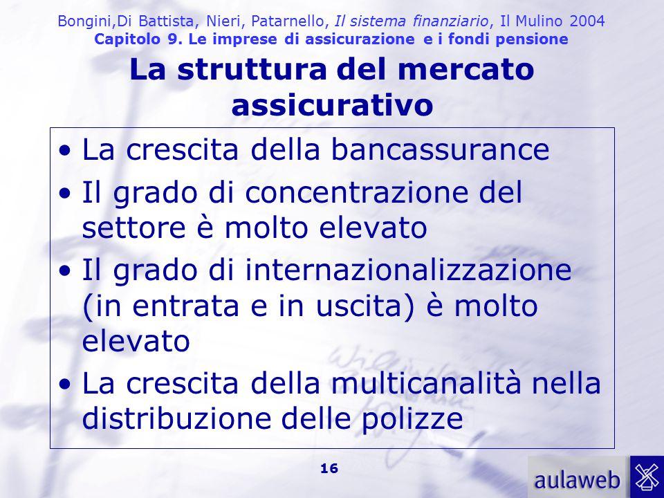 Bongini,Di Battista, Nieri, Patarnello, Il sistema finanziario, Il Mulino 2004 Capitolo 9.