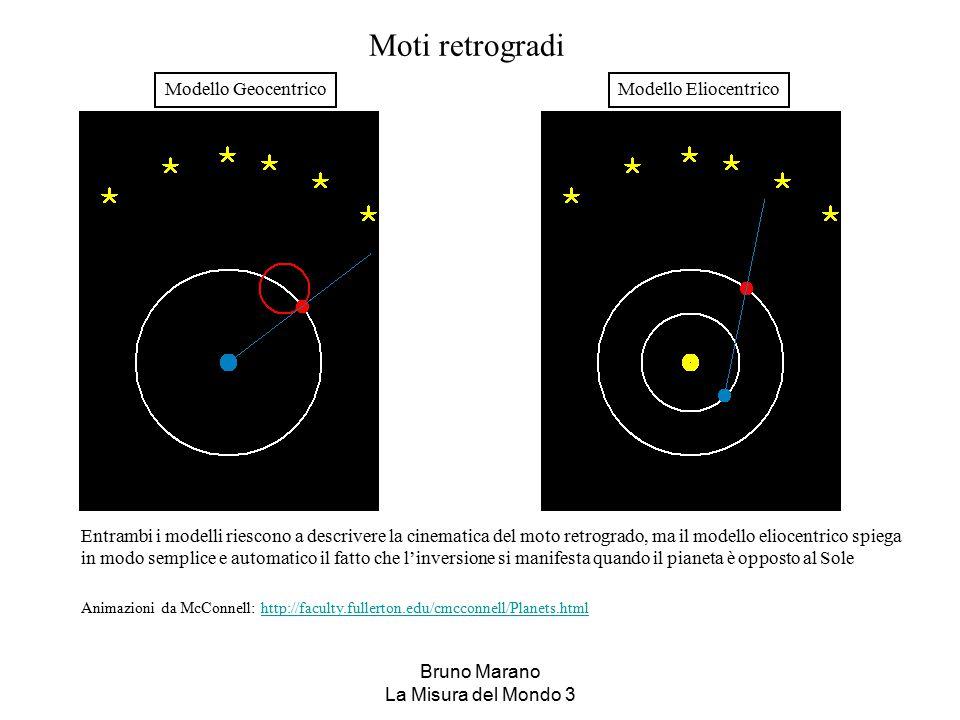 Modello Geocentrico Entrambi i modelli riescono a descrivere la cinematica del moto retrogrado, ma il modello eliocentrico spiega in modo semplice e a