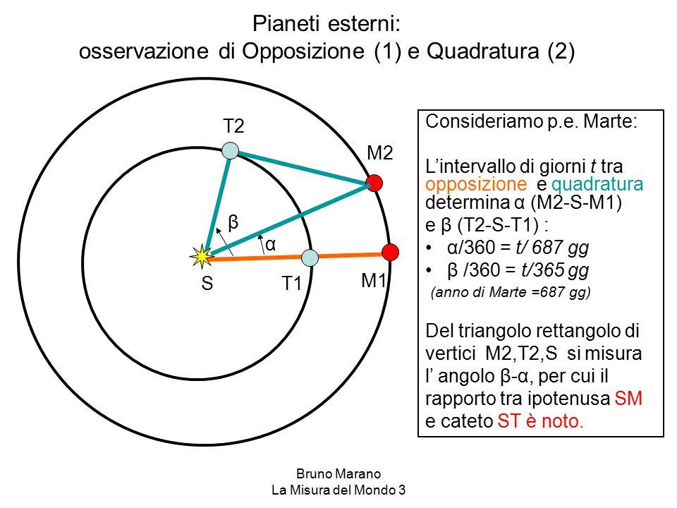 Bruno Marano La Misura del Mondo 3 Pianeti esterni: osservazione di Opposizione (1) e Quadratura (2) S M1 T1 Consideriamo p.e. Marte: L'intervallo di