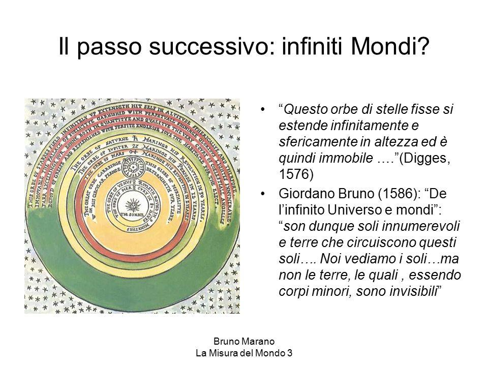 """Bruno Marano La Misura del Mondo 3 Il passo successivo: infiniti Mondi? """"Questo orbe di stelle fisse si estende infinitamente e sfericamente in altezz"""