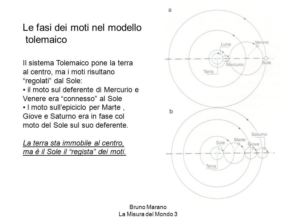 """Bruno Marano La Misura del Mondo 3 Il sistema Tolemaico pone la terra al centro, ma i moti risultano """"regolati"""" dal Sole: il moto sul deferente di Mer"""