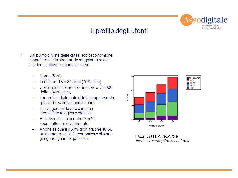 Il profilo degli utenti Dal punto di vista delle classi socioeconomiche rappresentate la stragrande maggioranza dei residents (attivi) dichiara di ess